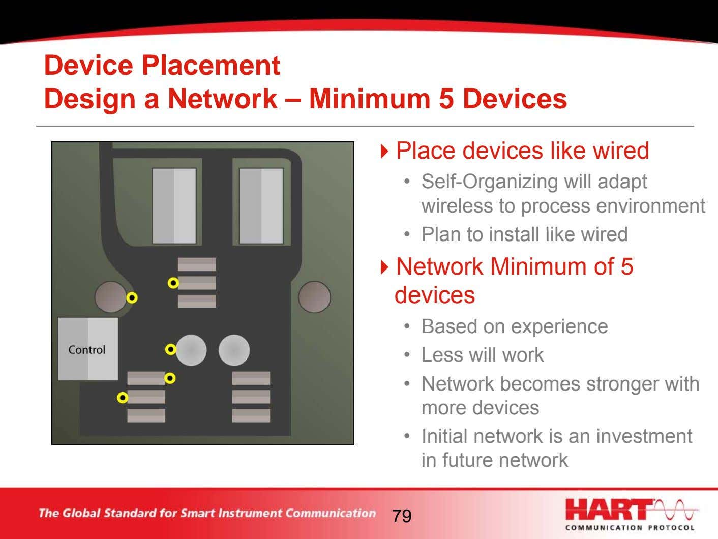 Device Placement Design a Network – Minimum 5 Devices Place devices like wired • Self-Organizing