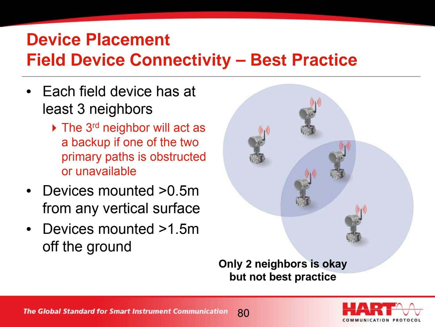 Device Placement Field Device Connectivity – Best Practice • Each field device has at least
