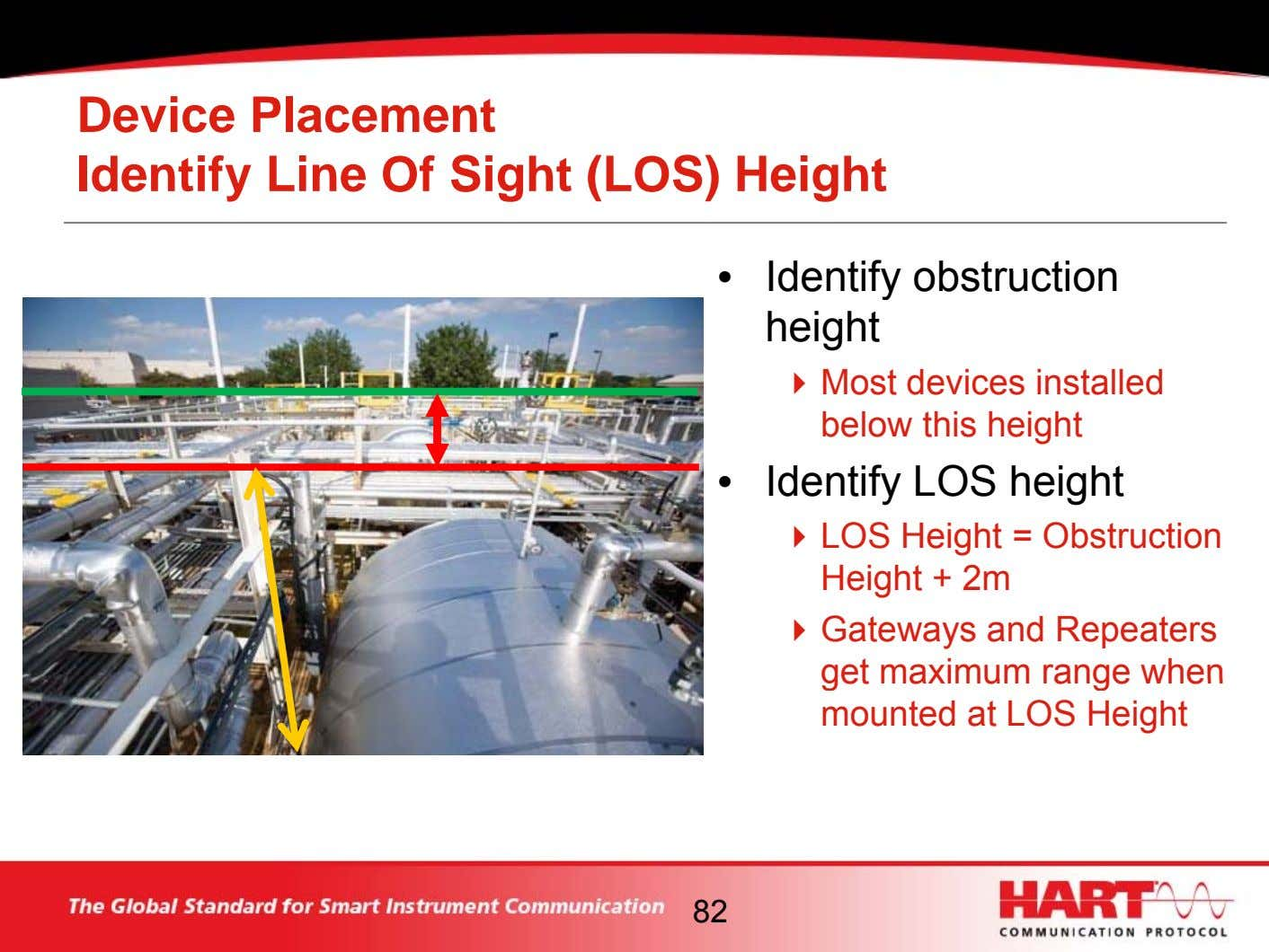 Device Placement Identify Line Of Sight (LOS) Height • Identify obstruction height Most devices installed