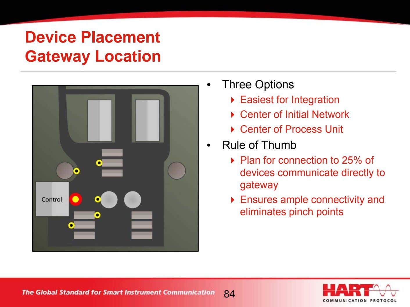 Device Placement Gateway Location • Three Options Easiest for Integration Center of Initial Network Center