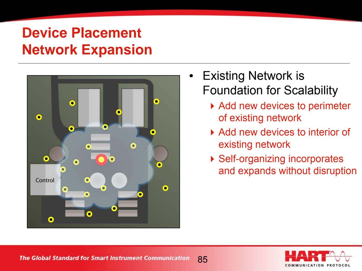 Device Placement Network Expansion • Existing Network is Foundation for Scalability Add new devices to