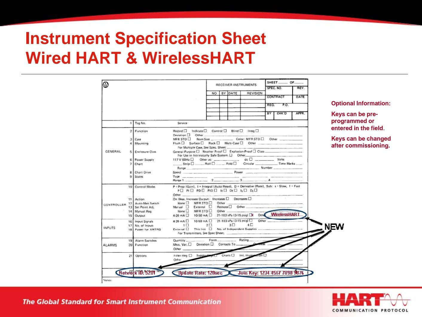 Instrument Specification Sheet Wired HART & WirelessHART Optional Information: Keys can be pre- programmed or
