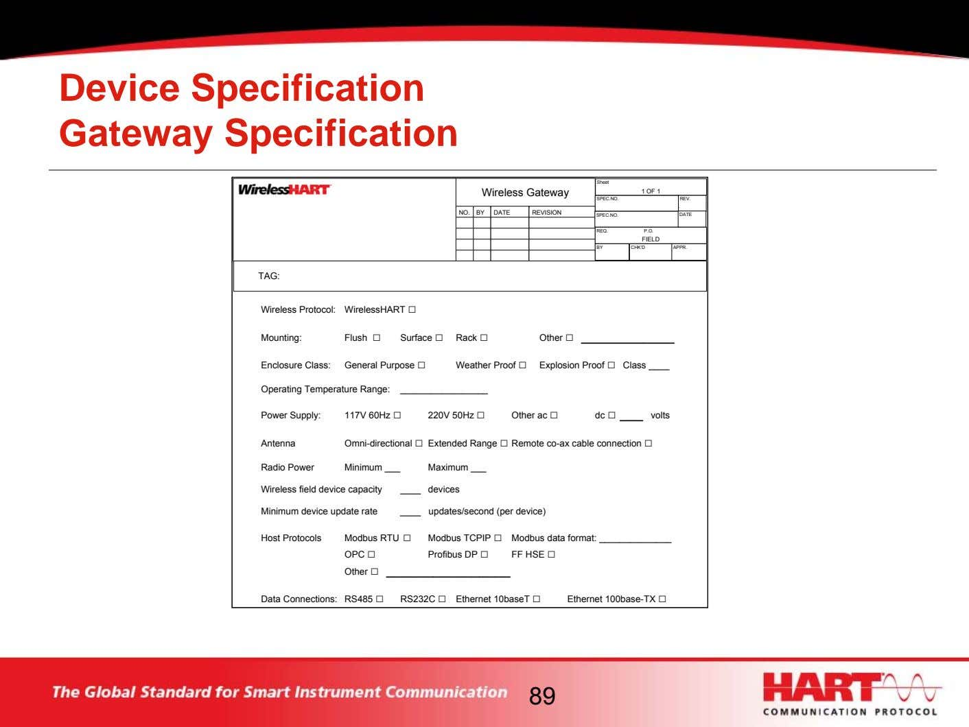 Device Specification Gateway Specification Sheet Wireless Gateway 1 OF 1 SPEC.NO. REV. NO. BY DATE