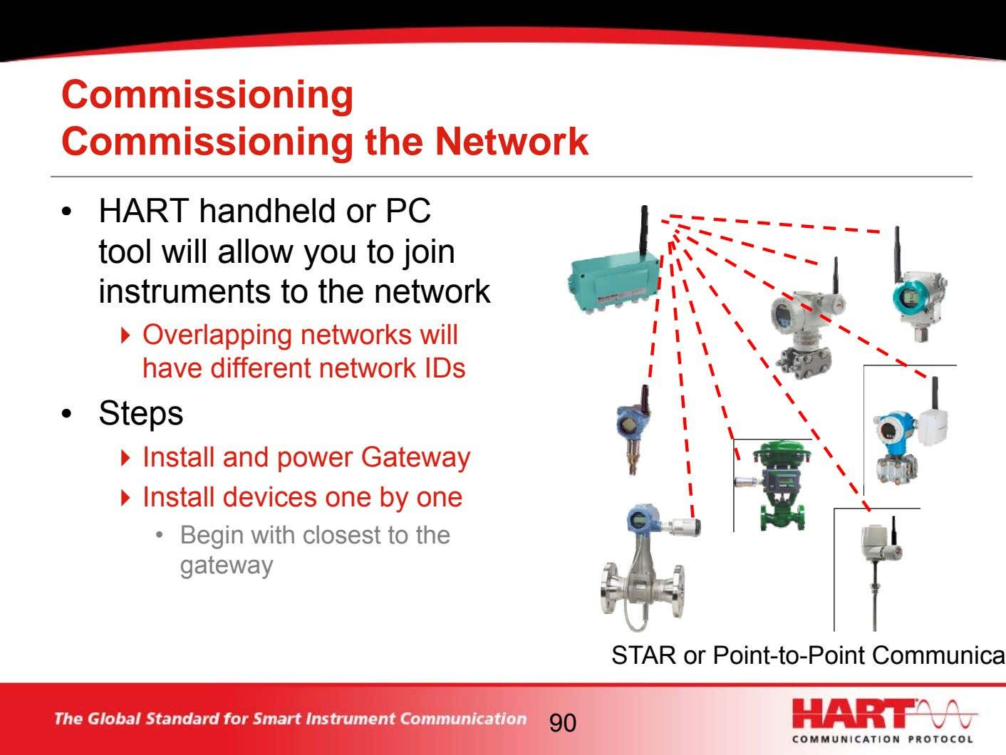 Commissioning Commissioning the Network • HART handheld or PC tool will allow you to join