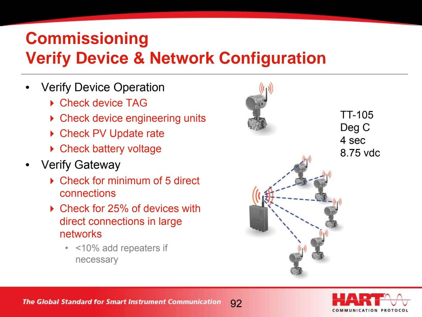 Commissioning Verify Device & Network Configuration • Verify Device Operation Check device TAG Check device
