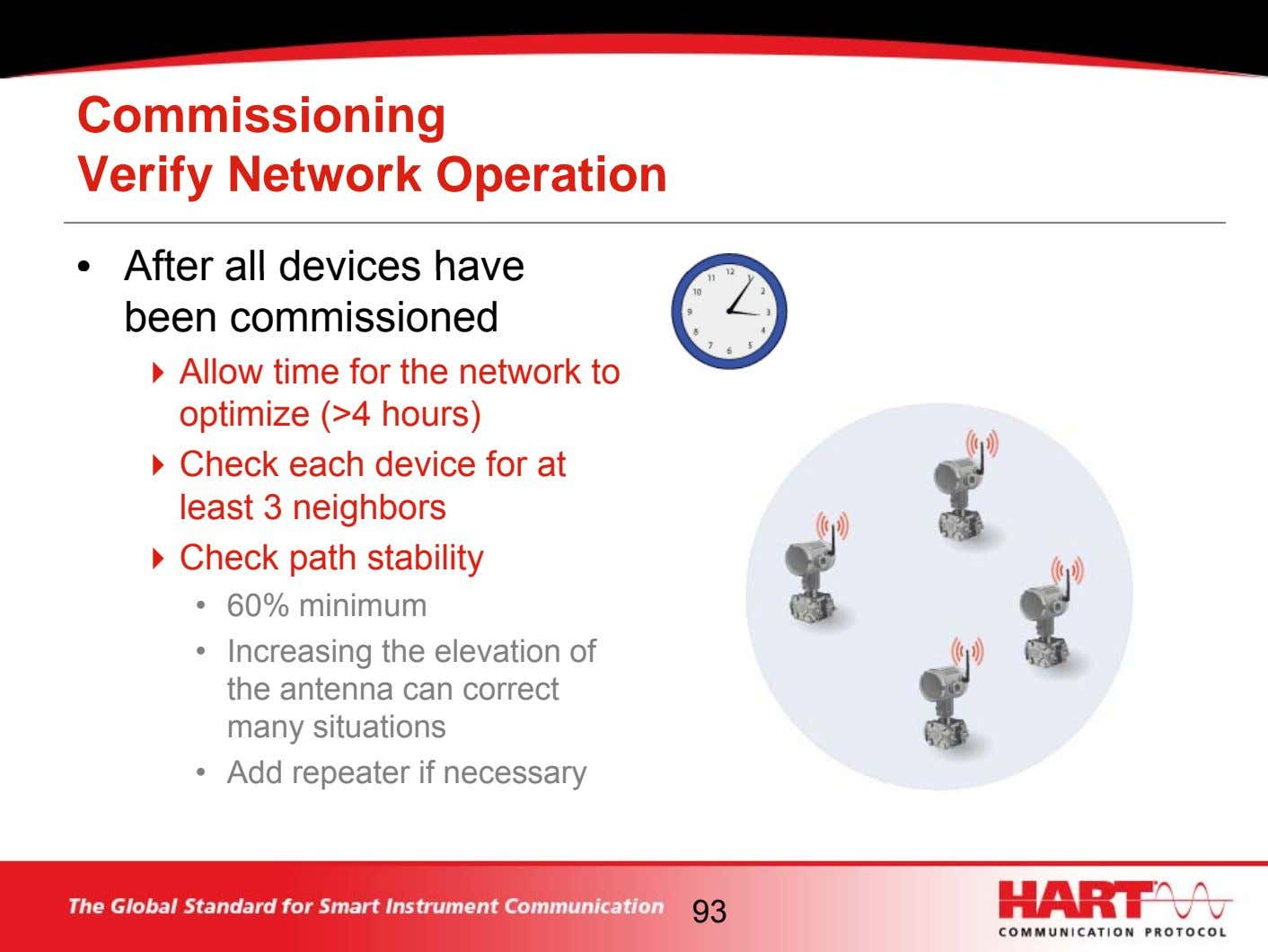 Commissioning Verify Network Operation • After all devices have been commissioned Allow time for the