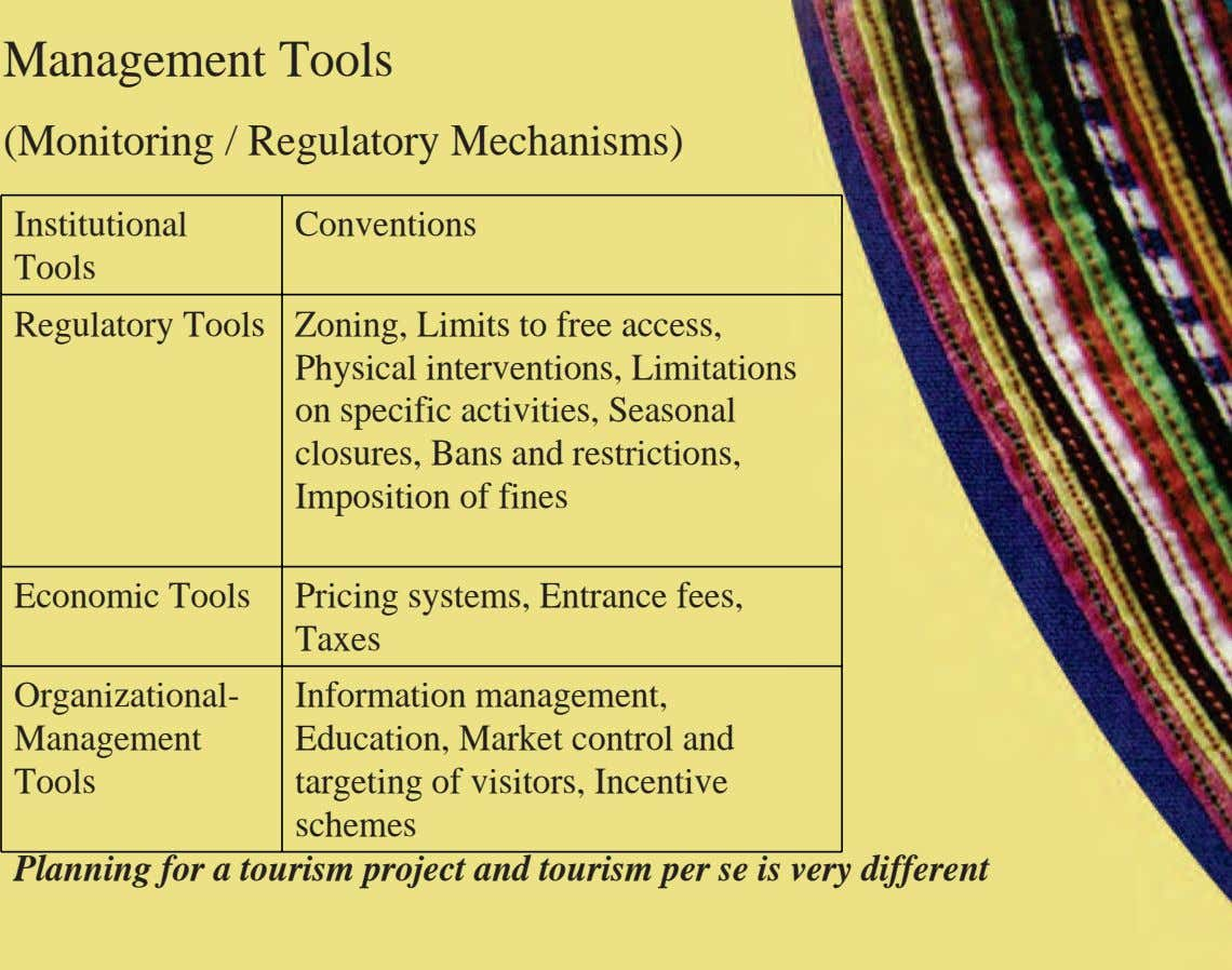 Management Tools (Monitoring / Regulatory Mechanisms) Institutional Conventions Tools Regulatory Tools Zoning,