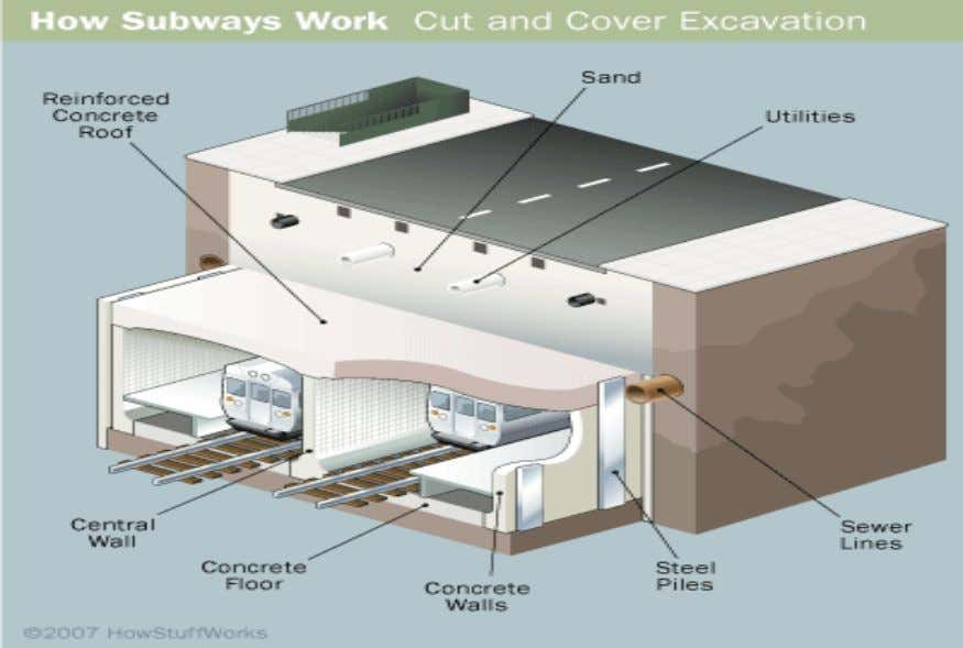 12.1 SUBWAY CONSTRUCTION METHODS: Method 1: Cut and Cover: In a cut-and-cover excavation, crews dig a