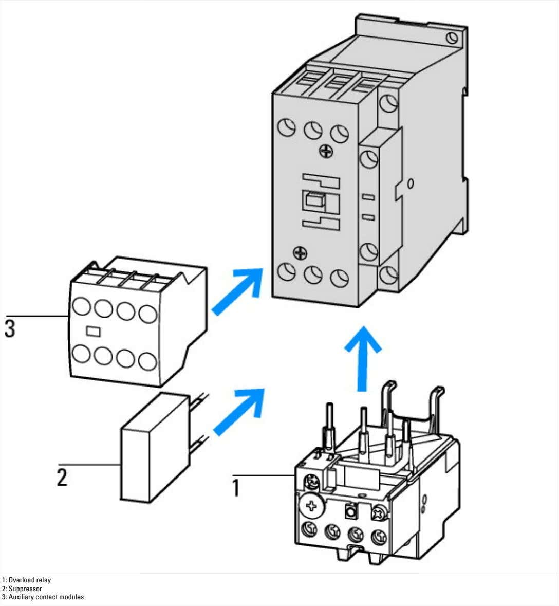 1: Overload relay 2: Suppressor 3: Auxiliary contact modules