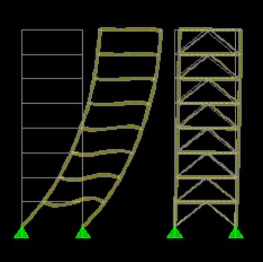 Of these structure systems is the frame the most flexible structure. It is quite apparent