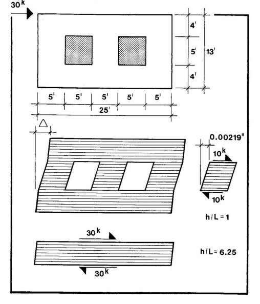 (1) Fig. 4.19 Lateral deflection of walls with openings, Fig. 4.20 Example 4.6