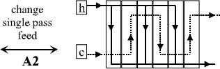 When changing Y h , switch P I and P I I . Fig. 5. Example