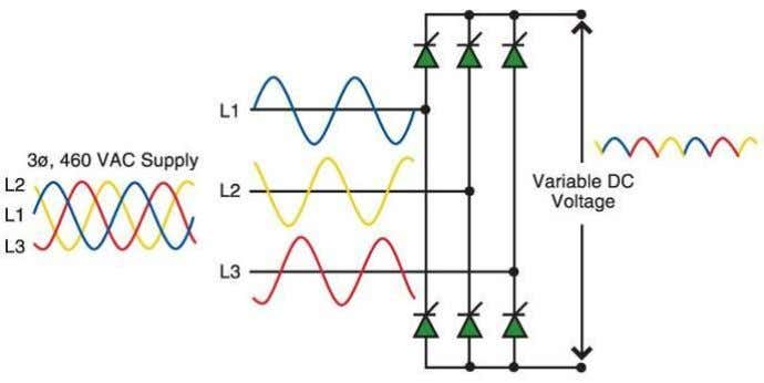 A non-linear load is often one of the following: – Computers, UPS, VFD, battery chargers –