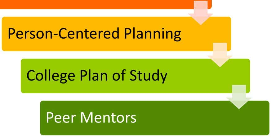 Person-Centered Planning College Plan of Study Peer Mentors