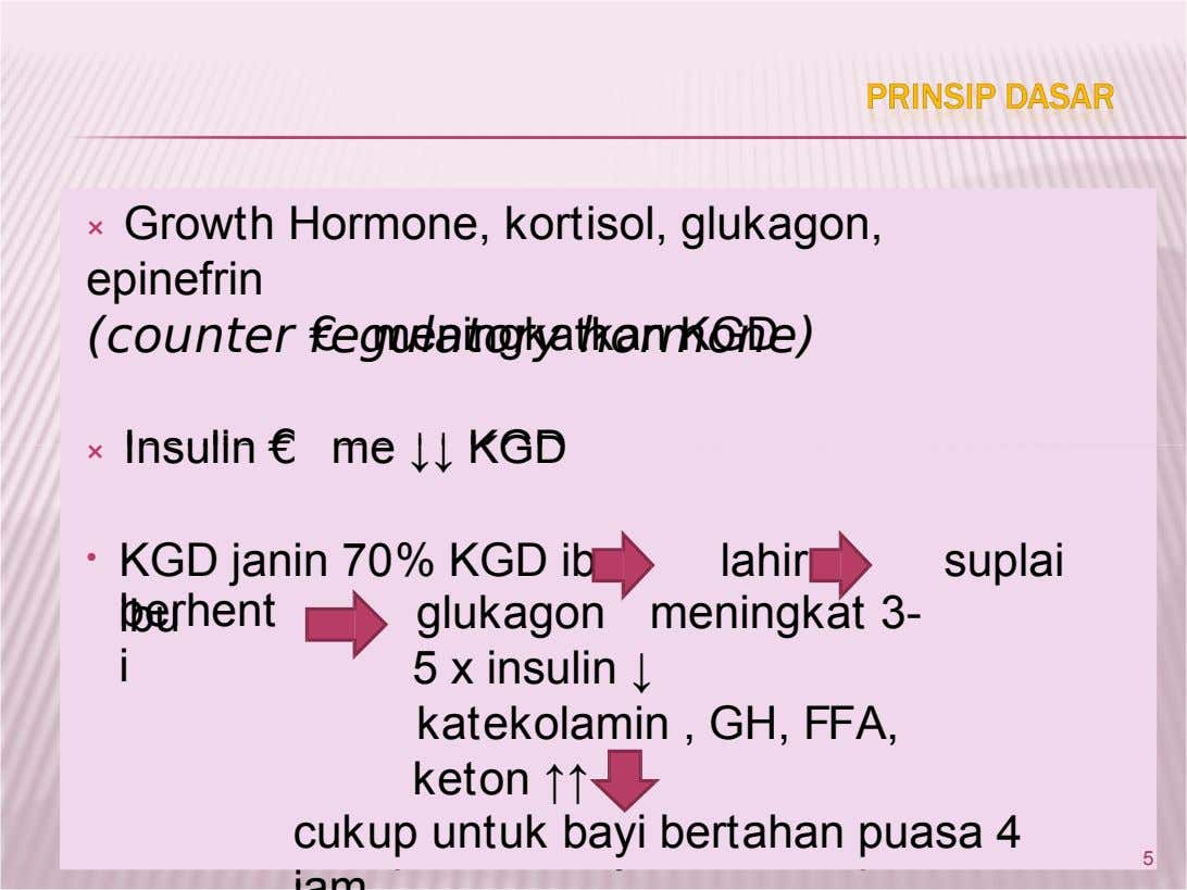 × Growth Hormone, kortisol, glukagon, × Growth Hormone, kortisol, glukagon, epinefrin epinefrin (counter regulatory hormone) (counter