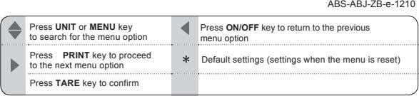 ABS-ABJ-ZB-e-1210 Press UNIT or MENU key to search for the menu option Press ON/OFF key