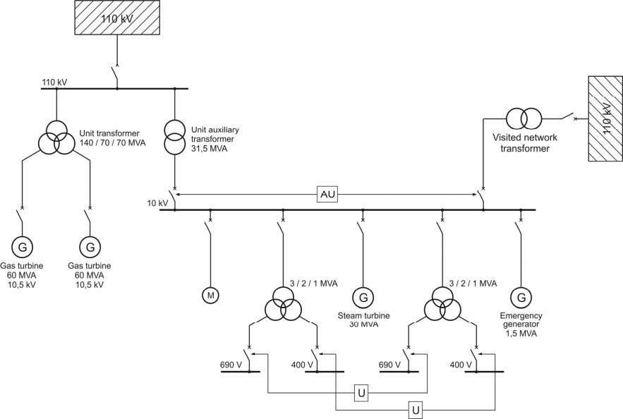Electrical Engineering in Power Plants I Figure 4.4 : Combined cycle power plant AU: automatic changeover