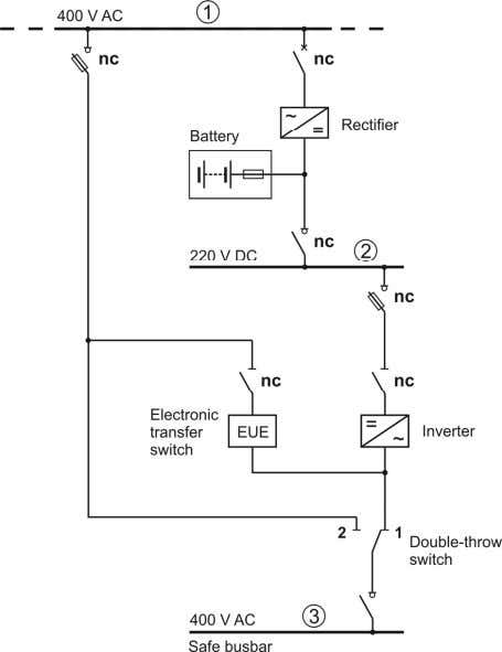 the circuit for the generation of the auxiliary voltages. Figure 6.1 : Auxiliary voltage supply Figure