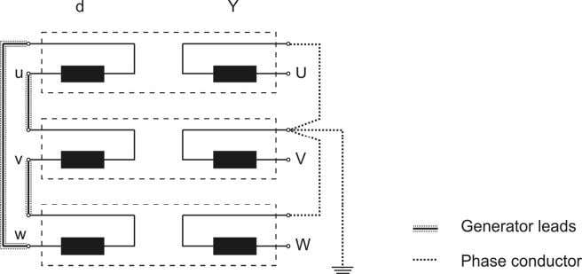 Electrical Engineering in Power Plants I Figure 7.7 : Interconnection of three single phase transformer windings