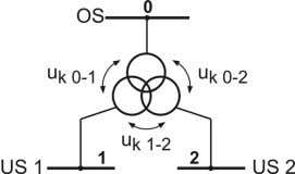 often applied for unit auxiliary transformers (figure 7.5). Figure 7.8 : Three-winding transformer The determination of