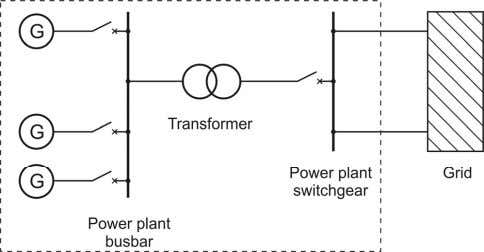 and withdrawal from service of each generator separately. Figure 1.4 : Direct generator bus connection Figure