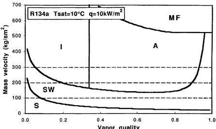 Journal of Refrigeration 25 (2002) 935–947 943 Fig. 10. Two-phase flow pattern map of Kattan et