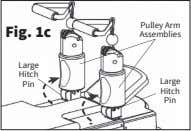 Pulley Arm Fig. 1c Assemblies Large Hitch Large Pin Hitch Pin