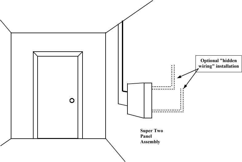 "Optional ""hidden wiring"" installation Super Two Panel Assembly"