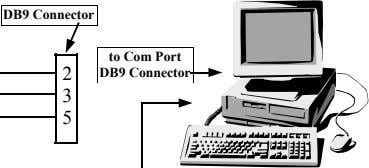 DB9 Connector