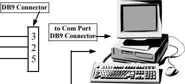 DB9 Connector to Com Port DB9 Connector