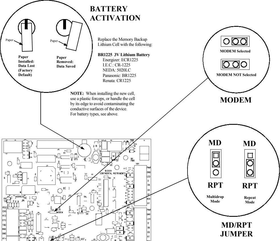 BATTERY ACTIVATION Paper Paper Replace the Memory Backup Lithium Cell with the following: MODEM Selected BR1225
