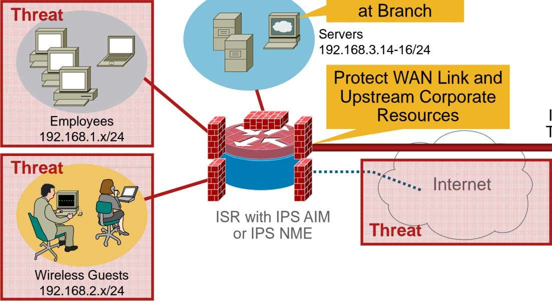 Threat Servers 192.168.3.14-16/24 Protect WAN Link and Upstream Corporate Resources Employees 192.168.1.x/24 Th