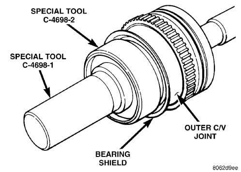AND DRIVELINE NS/GS DISASSEMBLY AND ASSEMBLY (Continued) Fig. 43 Special Tools for Installing Bearing Shield (3)