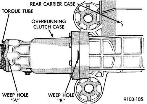 refer to Rear Drive Line Assembly Service Pro- cedures. Fig. 1 Weep Hole Locations If fluid