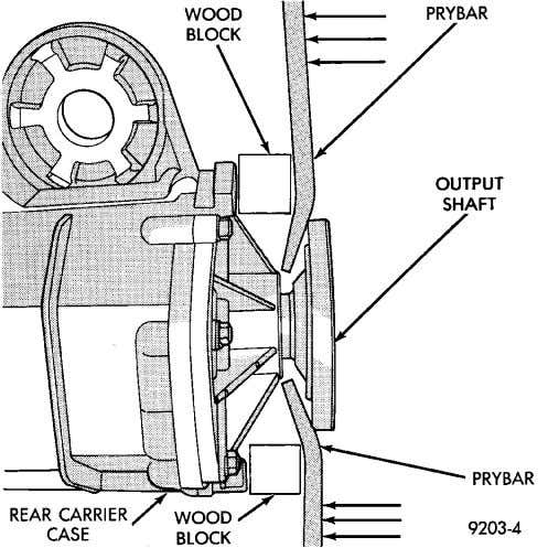 (3) Using two pry bars and wooden support blocks, pop out output shaft (Fig. 10). Fig.