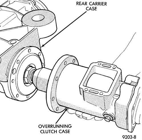overrunning clutch carrier case (Fig. 15). case from rear Fig. 15 Separate Housings (7) Remove ring