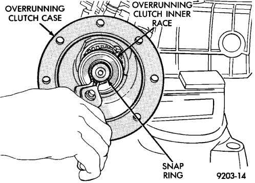 Remove ring (Fig. 16). overrunning clutch inner race snap Fig. 16 Inner Race Snap Ring Removal