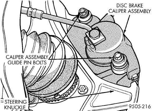 to steering knuckle guide pin attaching bolts (Fig. 4). Fig. 4 Caliper Guide Pin Attaching Bolts