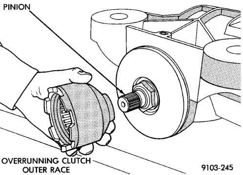 Slide overrunning clutch outer race off of shaft (Fig. 27). Fig. 27 Overrunning Clutch Outer Race