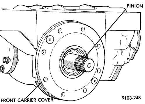 (Continued) Fig. 31 Removing Drive Pinion Spacer Fig. 32 Reinstalling Front Carrier Cover clutch seal must