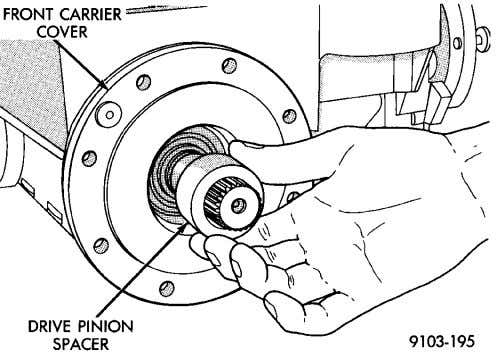 pinion shaft with the tapered side facing outward (Fig. 35). Fig. 35 Installing Drive Pinion Spacer