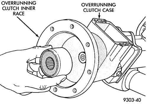 be installed backwards. Fig. 73 Inner Race Snap Ring Removal Fig. 74 Remove Overrunning Clutch Race