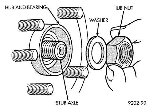 nut onto threads of stub axle and tighten nut. (Fig. 23). Fig. 23 Install Washer and