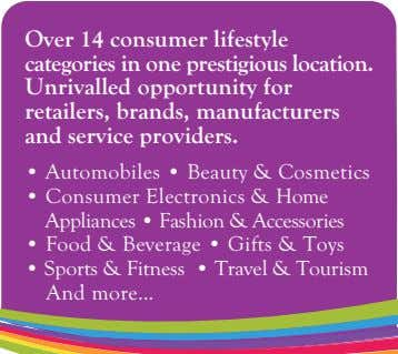 Over 14 consumer lifestyle categories in one prestigious location. Unrivalled opportunity for retailers, brands,