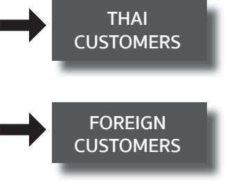 THAI CUSTOMERS FOREIGN CUSTOMERS