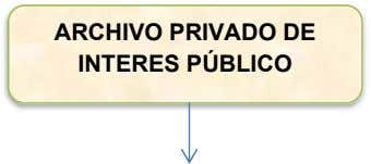 ARCHIVO PRIVADO DE INTERES PÚBLICO