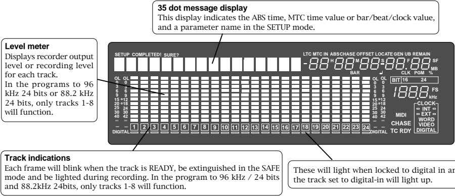 35 dot message display This display indicates the ABS time, MTC time value or bar/beat/clock