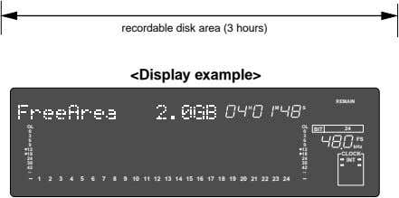 recordable disk area (3 hours) <Display example> REMAIN H M S OL OL BIT 24