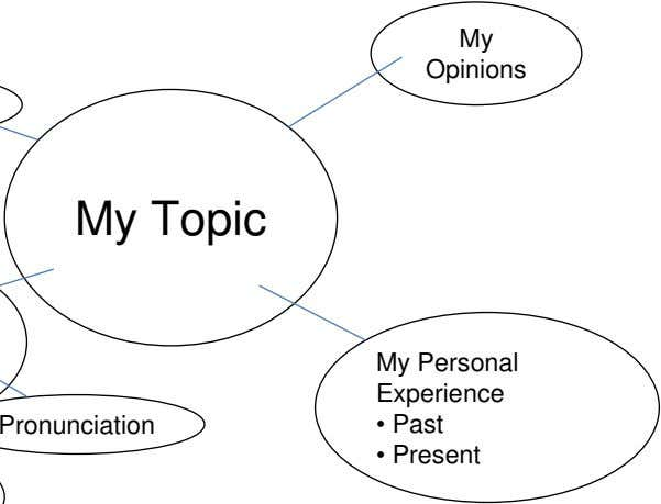 My Opinions My Topic My Personal Experience Pronunciation • Past • Present