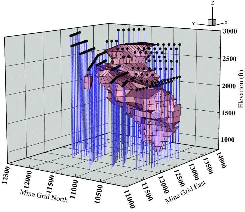 Figure 3: A pseudo 3-D image of the CSAMT smooth-model inversion results, viewed looking northeast.